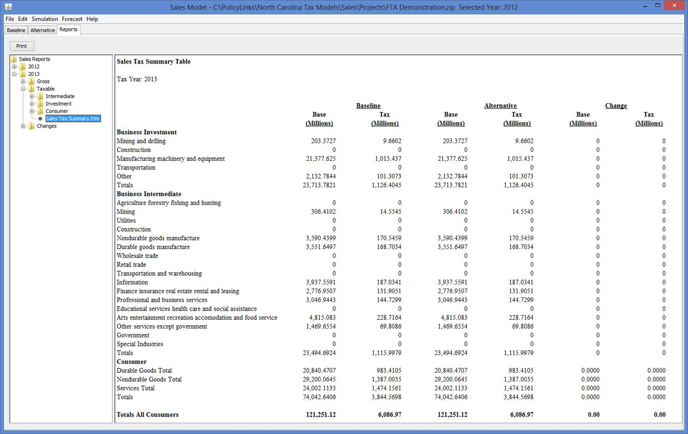 Sales Tax summary table