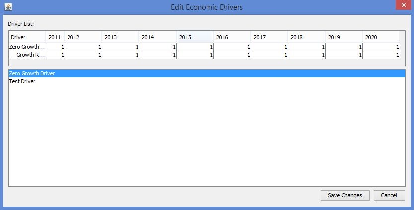 9.2.2 Edit Economic Drivers